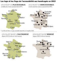 Infographie lemonde.fr, top-flops 2013 accessibilité, jpg