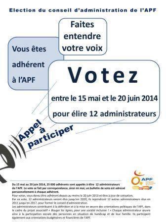 Image d'appel au vote du CA de l'APF